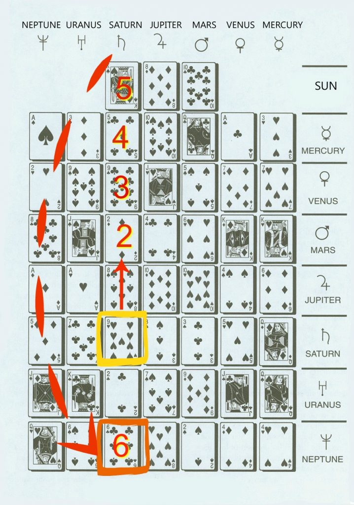 How the Cards can Reveal the Energy of Your Soul Contracts