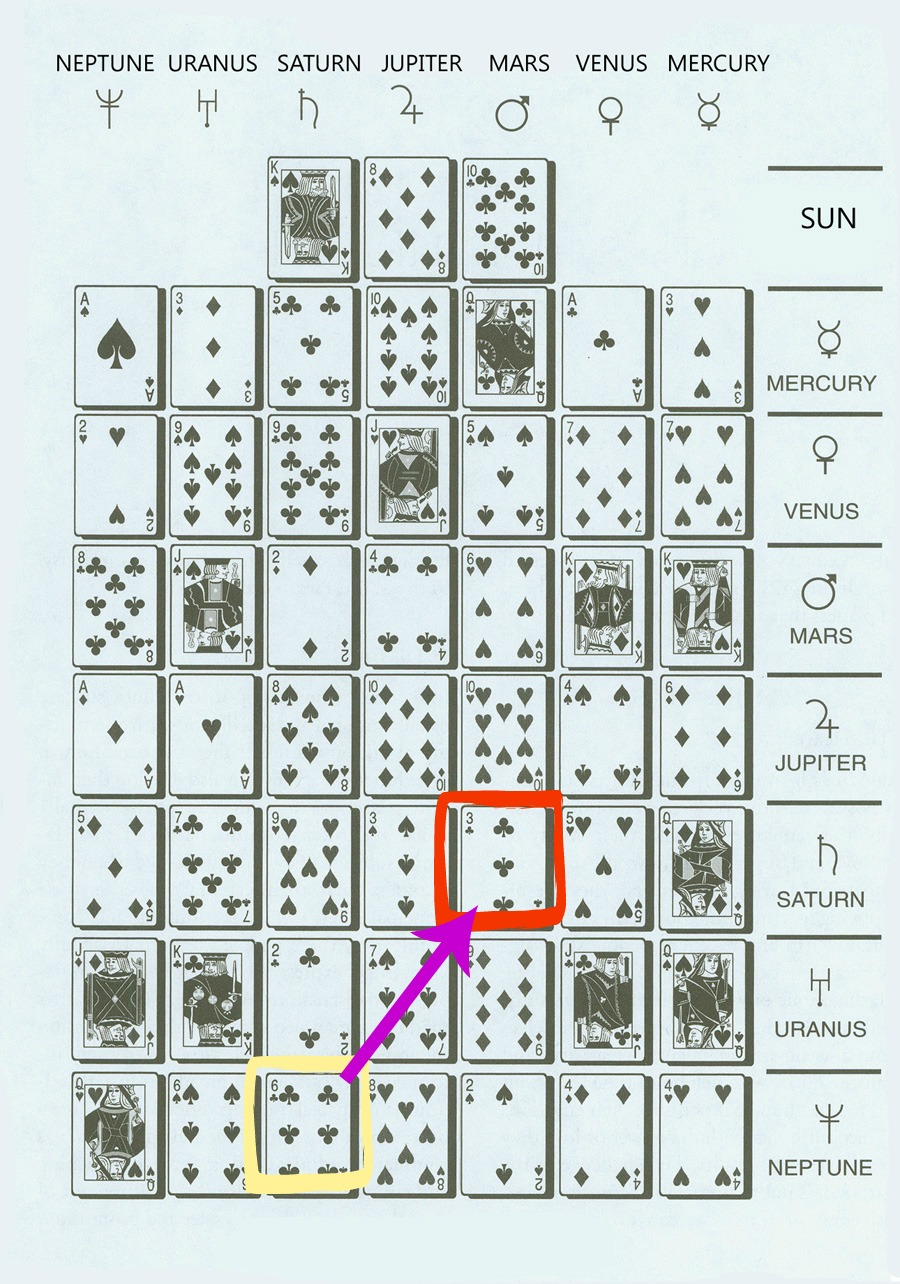 How The Cards Can Reveal Energy Of Your Soul Contracts Emed Cardology